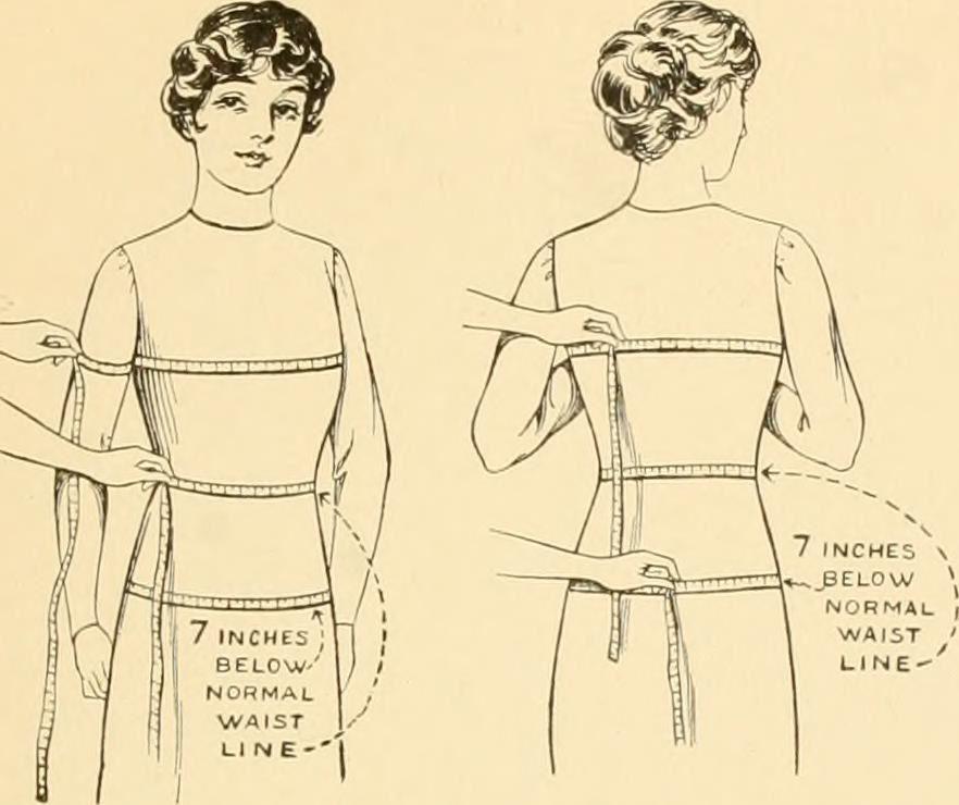 Pattern Making In Garment Manufacturing Textile School Enchanting Pattern Making